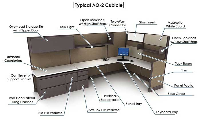 refurbishd-office-cubicle-d